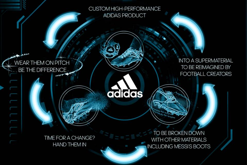 Adidas said it hopes to use the new material in anything from soccer cleats to performance sportswear and soccer balls. Photo: ADIDAS