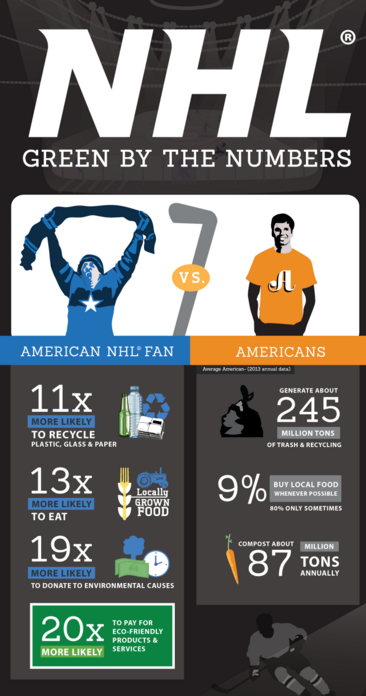 2016.05.25-News Feed-NHL Infographic-IMAGE