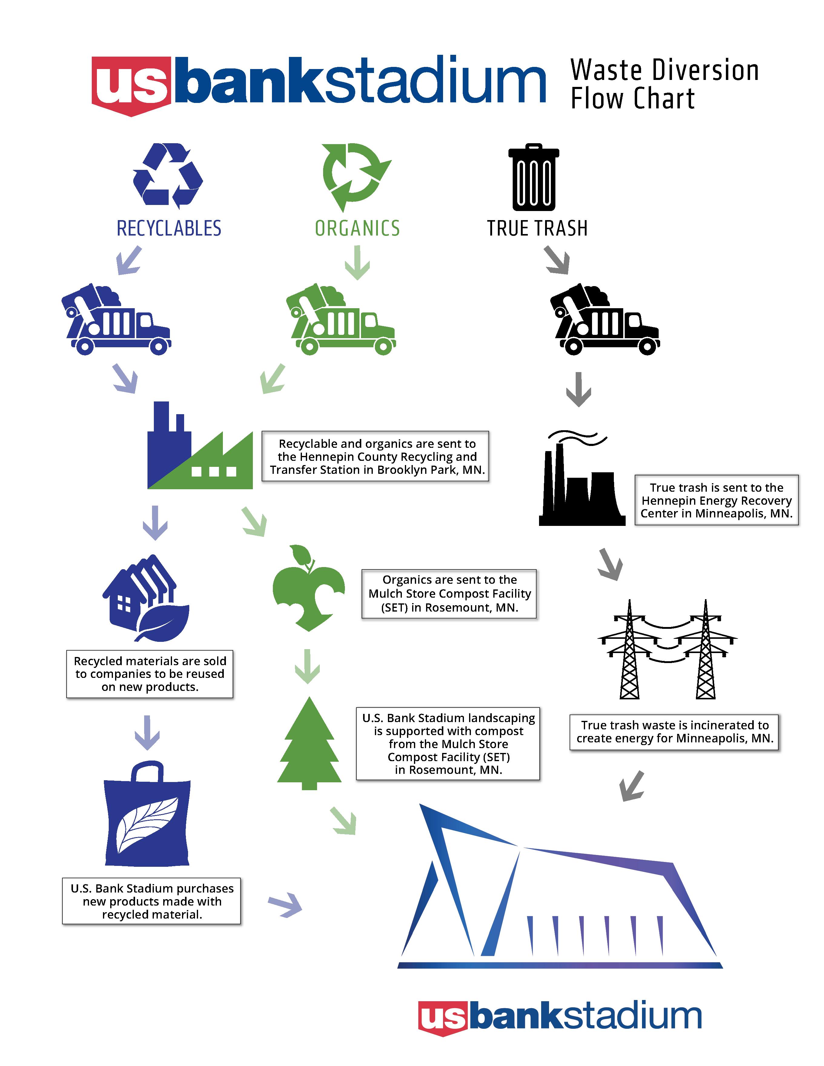 SustainabilityFlowChart_2018 (1)