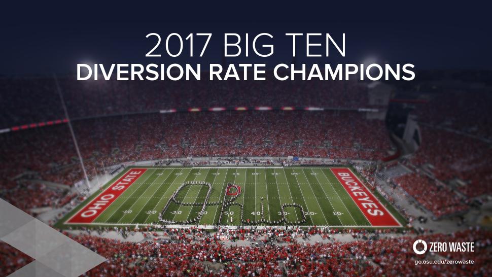 Image Source: Ohio State University. Photo by Kevin Fitzsimons, The Ohio State University